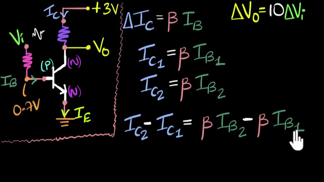Transistor as a voltage amplifier