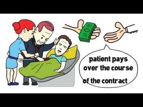 Provider Web Capital Patient Finance Solution