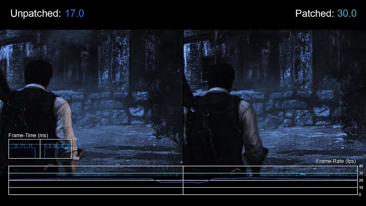 The Evil Within PS4: Pre-Patch vs Day One Patch Frame-Rate Test ...