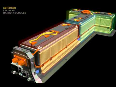 Teardown Of The Chevrolet Volt Battery Pack Youtube