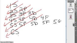 orbital diagrams and the diagonal rule