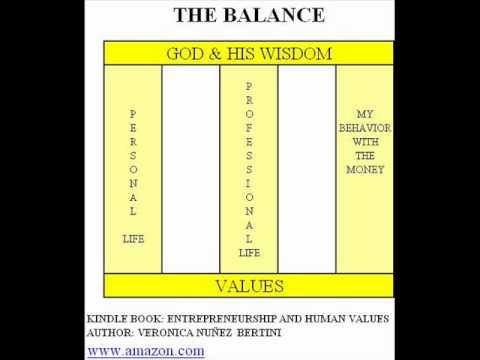 ENTREPRENEURSHIP AND HUMAN VALUES