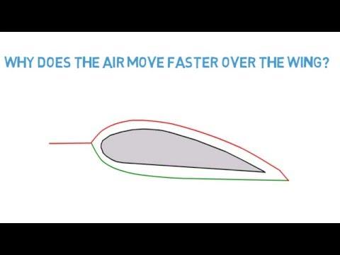 Part 1 - Lift and Bernoulli's Principle