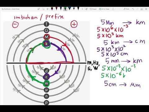 fizik-bab-1-form-4-menukar-km-ke-cm-dan-petukaran-unit-lebih-advance