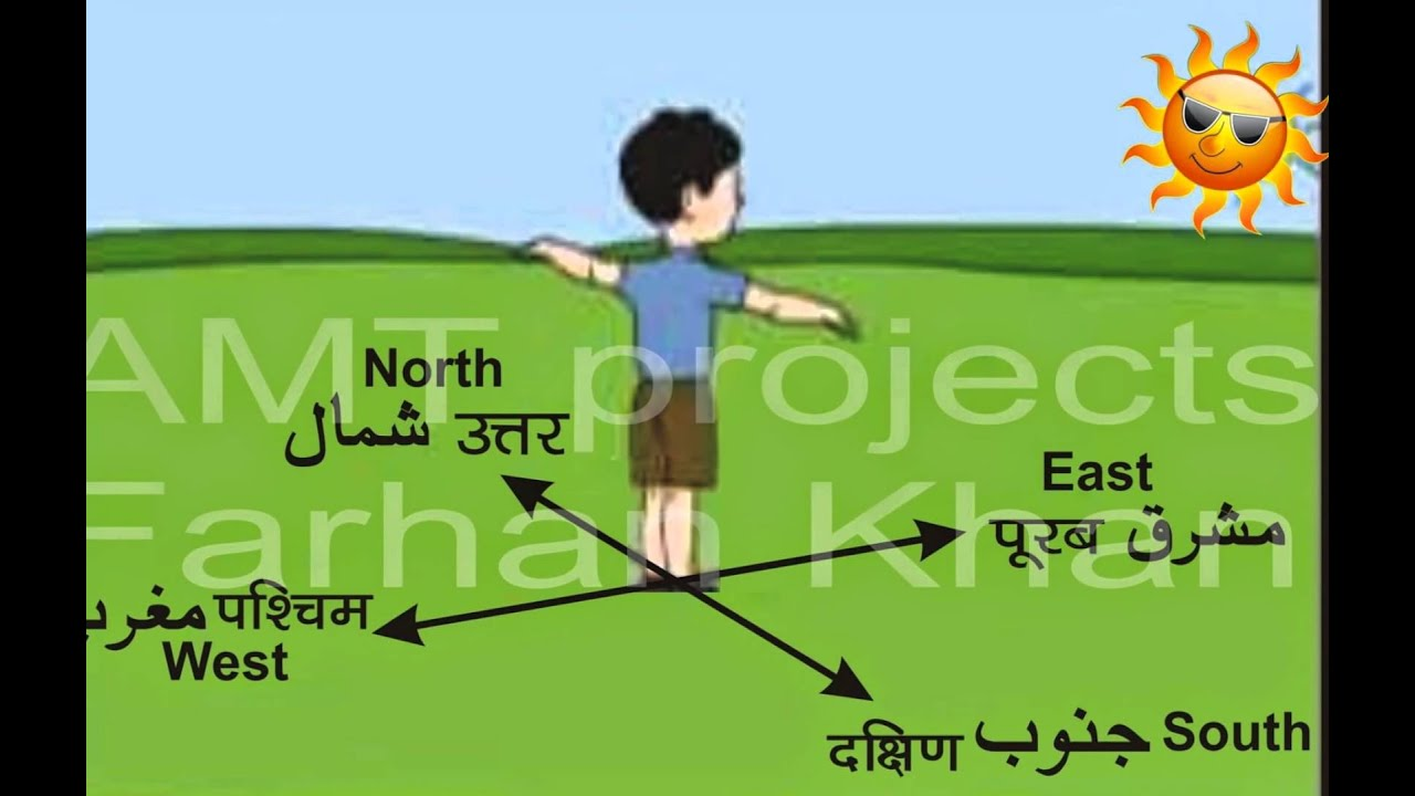 Directions east west north south Hindi Urdu English