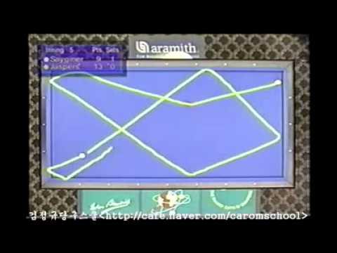 2003 World Cup 3cushion Las Vegas Sayginer vs Jaspers