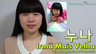 SIK: Aprendendo Coreano: Lição 1 :  Vogais Basicas e Consoantes (Leitura e Pronúncia)