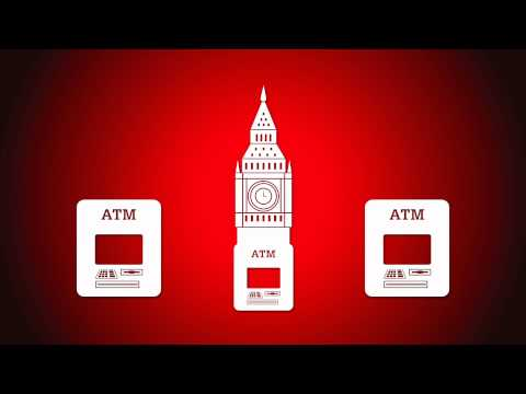 Credit card travelling tips - Westpac NZ