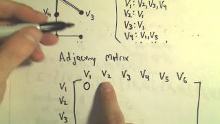Graph Theory - An Introduction
