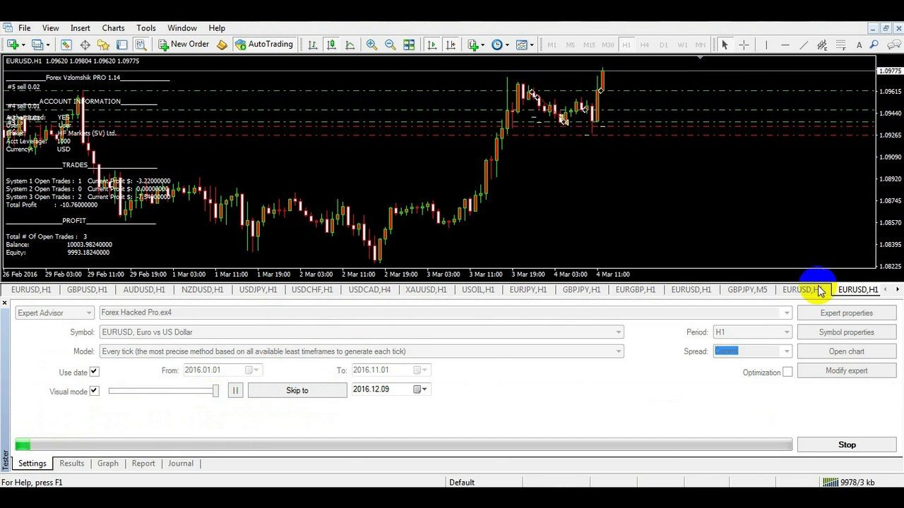Forex hacked pro mq4