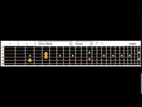 Avenged Sevenfold Warmness On The Soul Guitar Lesson   Tutorial  with tabs