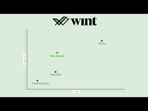 Introducing  Wint Wealth — a new investment product