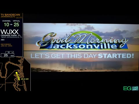 Local TV Bandscan for Jacksonville, FL (2015)