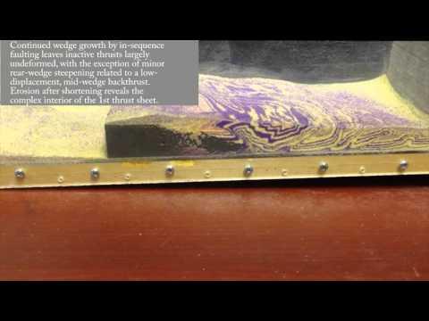 Fold-thrust belt development: Intense erosion vs. no erosion