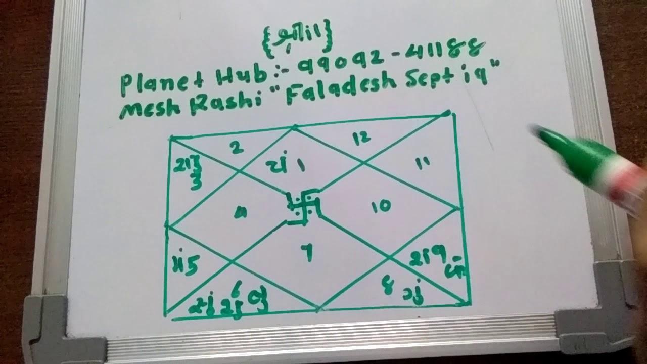 Mesh Rashi `Faladesh Sept 19``