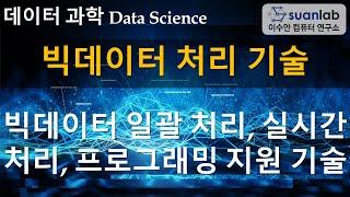 빅데이터 처리 기술 Big Data Processing…