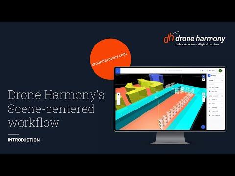 Drone Harmony's Flight Planner: Scene-centered workflow