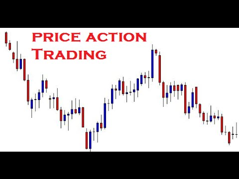 Interactive brokers forex tutorial