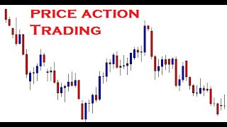 [ Forex Trading ] Tutorial - Price Action Forex Trading Strategies