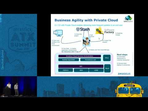 VMware - Amadeus's journey building a Software Defined Data Center