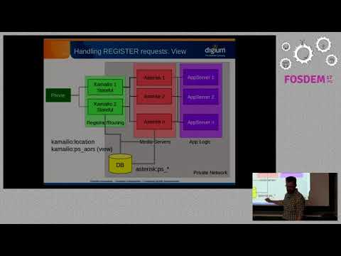 FOSDEM 2017 - Scalable Asterisk Servers in a Large SIP Infrastructure.mp4