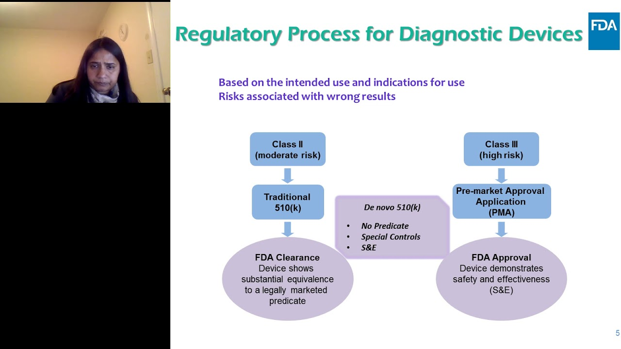 Keynote Presentation: Predictive Biomarkers to Diagnostic Tests