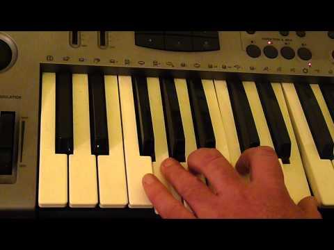 F6 Piano Chord Worshipchords