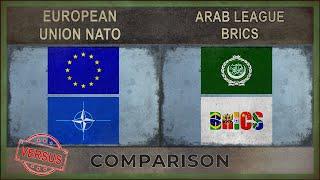 EUROPEAN UNION, NATO vs ARAB LEAGUE, BRICS Military Power Ranking [2019]