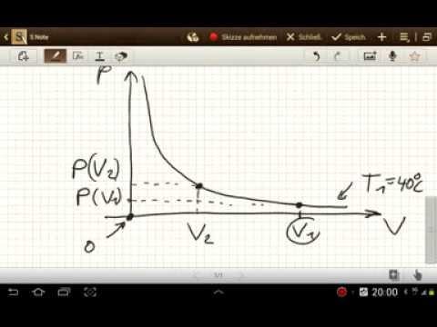 Das Gesetz von Boyle-Mariotte (kinetische Gastheorie) - YouTube