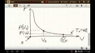 Das Gesetz von Boyle-Mariotte (kinetische Gastheorie)