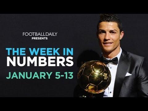 Ronaldo wins 2013 Ballon d'Or | Week In Numbers