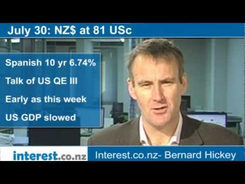 90 seconds at 9 am: NZ$ at 81 USc (news with Bernard Hickey)