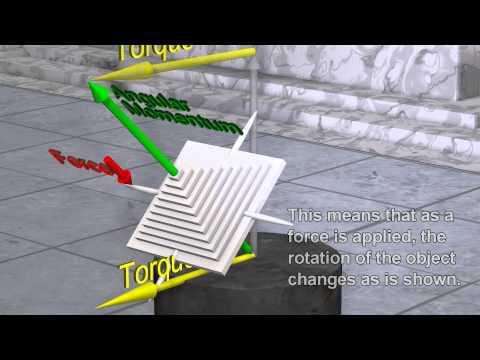 Gyroscopic Precession and Gyroscopes