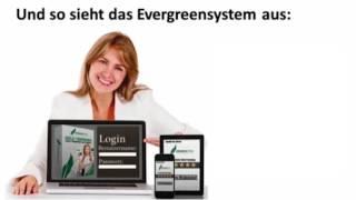 Online Marketing mit Erfolg lernen