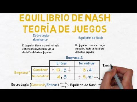 Equilibrio de Nash, teoría de juegos | Cap. 33