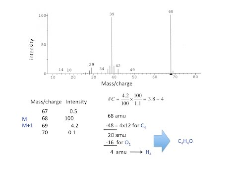 Education Information: How To Calculate Average Atomic ...
