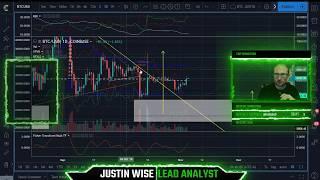 Weekend Market Update - ETH & BCH Pump.  BTC XRP LTC XLM Live Technical Analysis