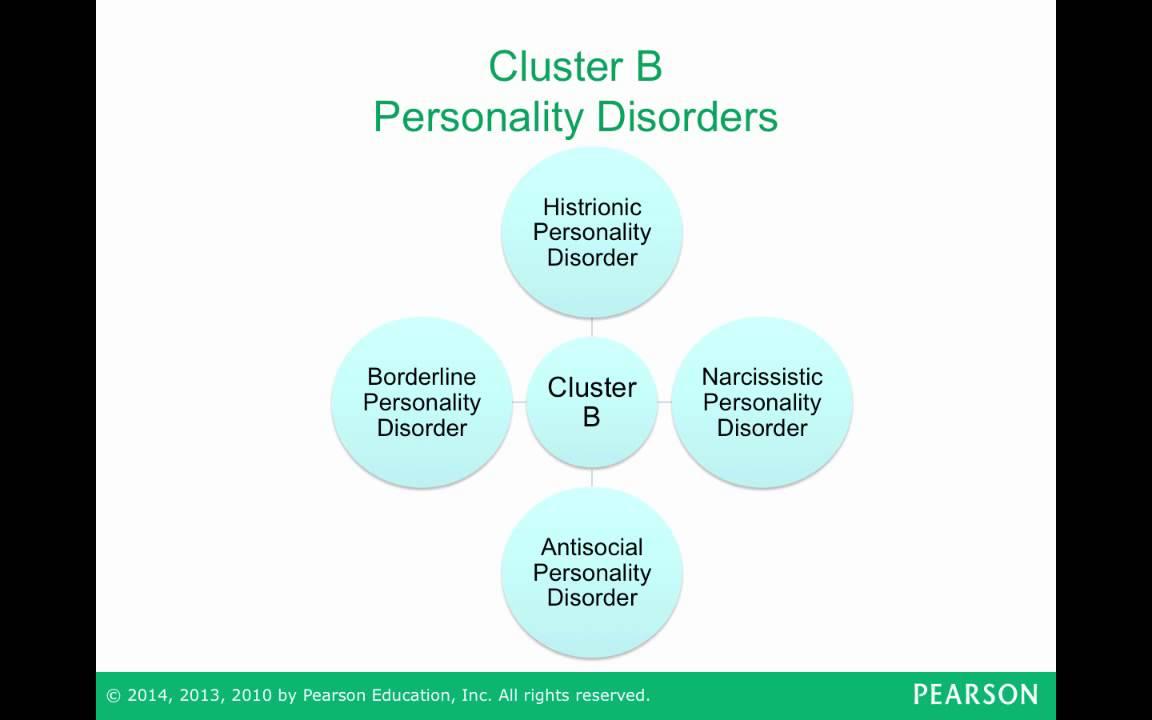 Borderline personality disorder presentation ppt