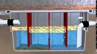 Жироулавливатель от biomicrobics(, 2015-04-16T11:39:44.000Z)