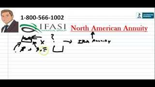 North American Annuity - Best North American Annuities Review