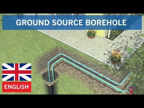 Ground source borehole - Thermia Heat Pumps