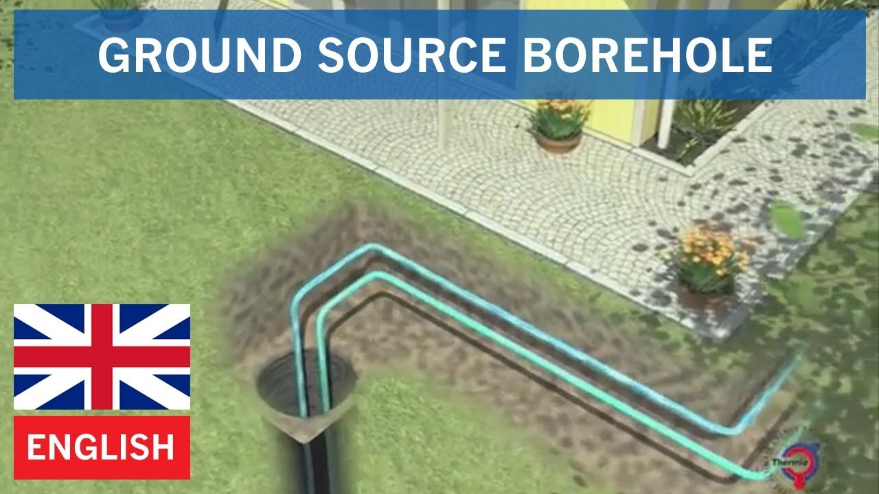 Ground source borehole - Thermia Heat Pumps - YouTube