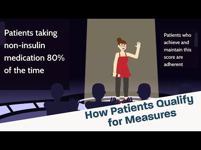 How Patients Qualify for Measures