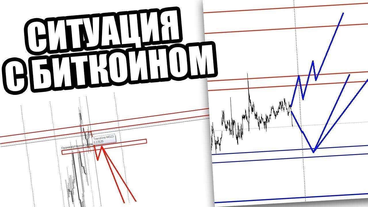 Торговые рекомендации и обзор рынка от Яна Сикорского 11.06.2019