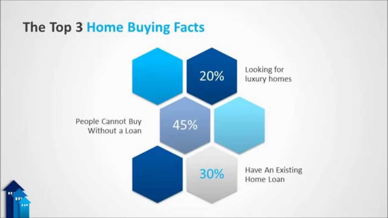 free real estate powerpoint template - youtube, Modern powerpoint