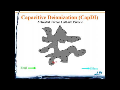 Membrane Capacitive Deionization CapDI for Water & Wastewater Minimization