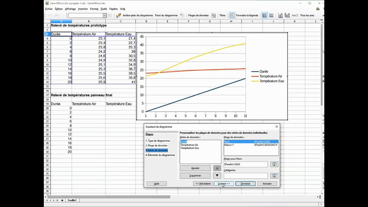 Tutoriel r aliser un graphique avec libre office calc - Realiser un organigramme open office ...
