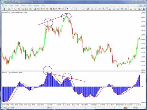 Trading forex using macd
