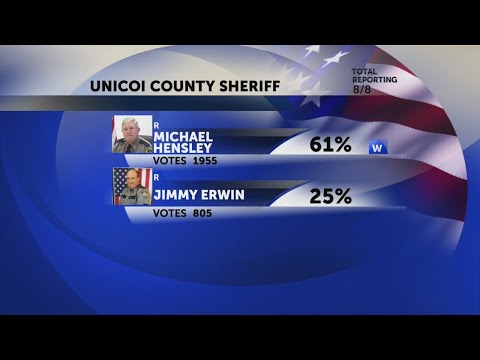 Sheriff Mike Hensley Wins GOP Primary In Unicoi County