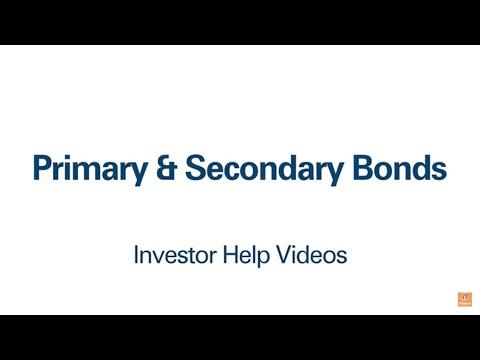 How to buy Corporate Bonds on ICICIdirect